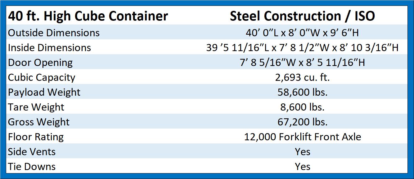 40' Intermodal High Cube Container Specs