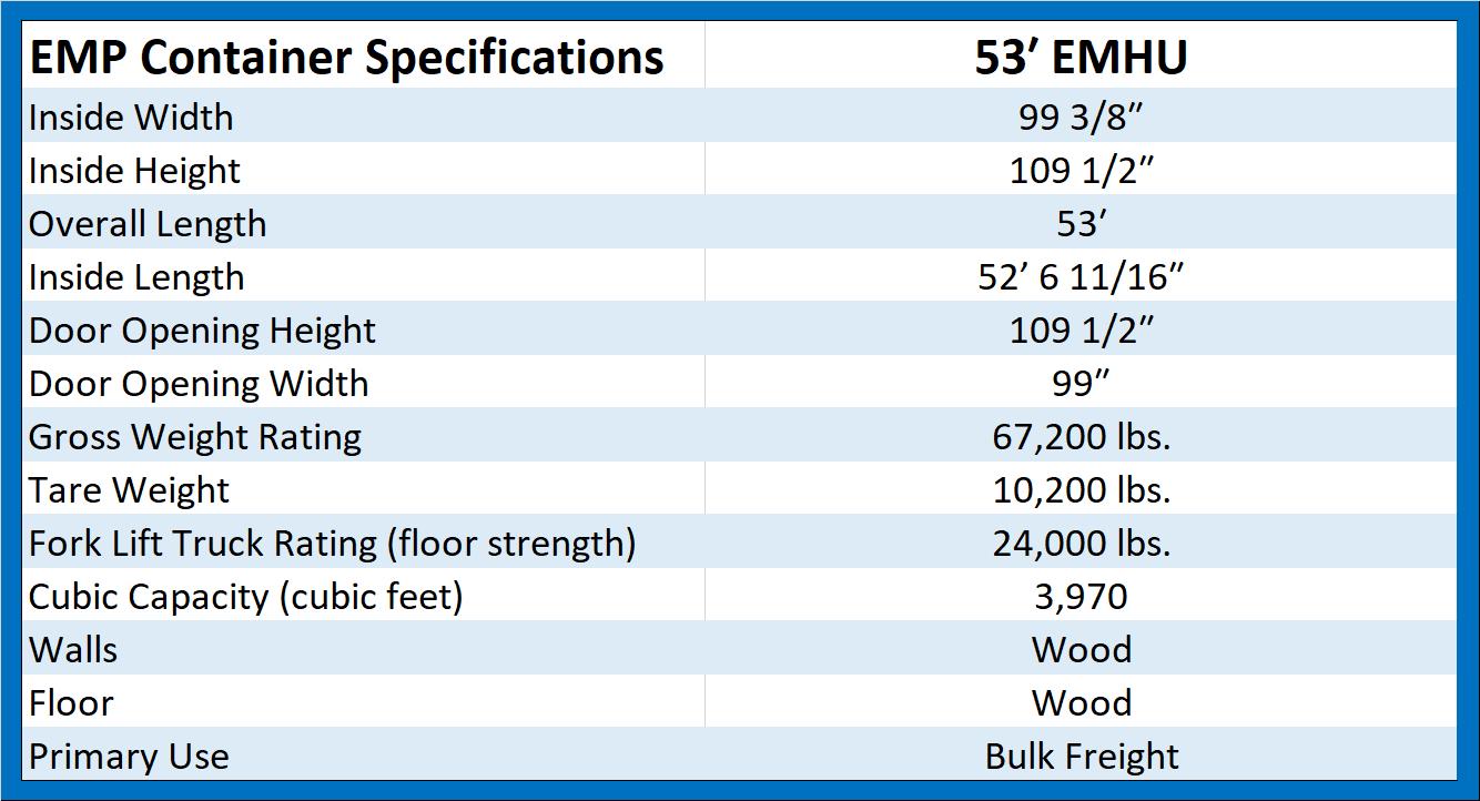 53' EMHU Intermodal Container Specs