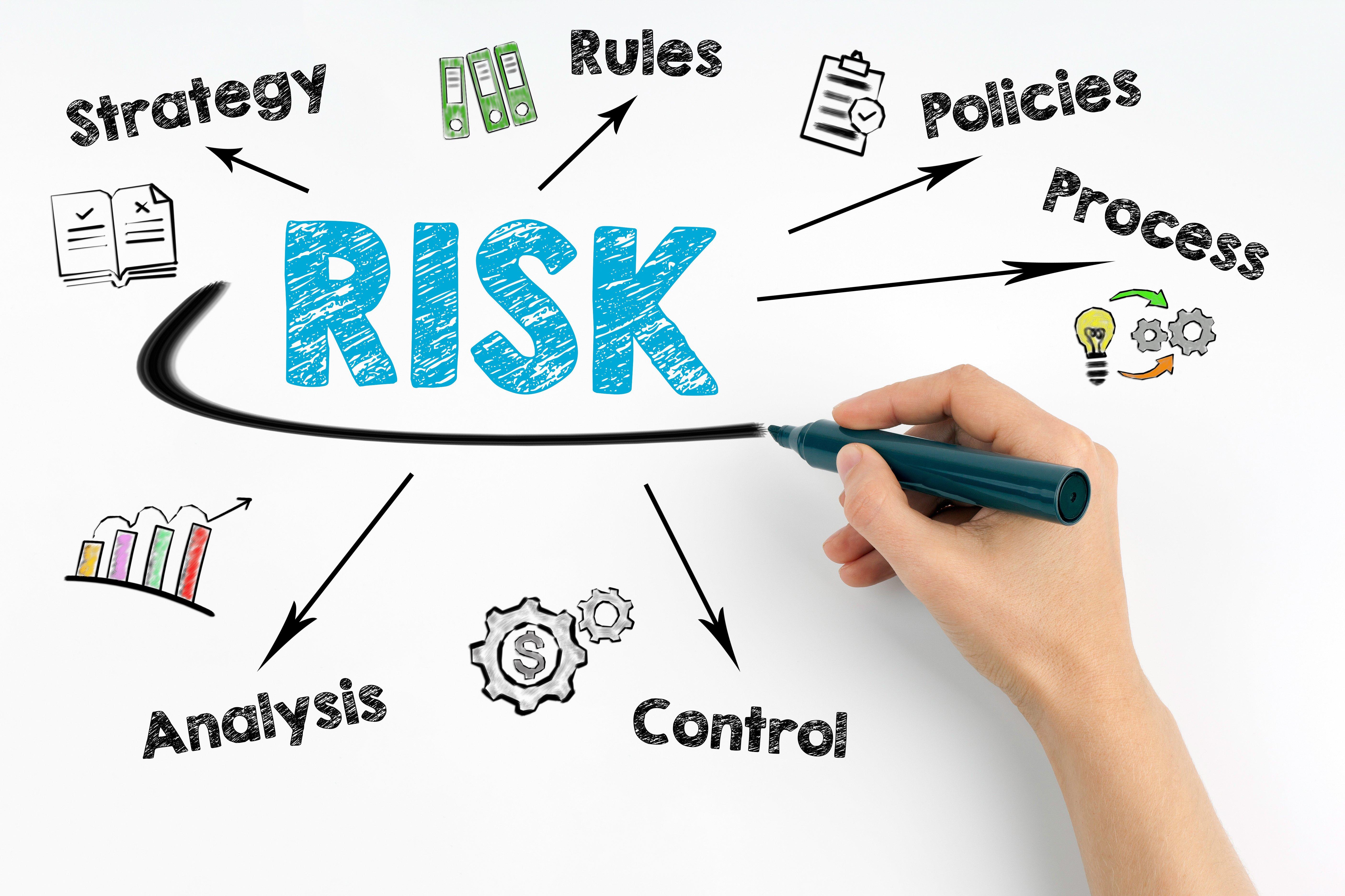 logistics risk management