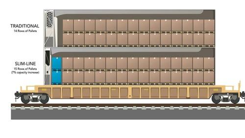 slimline intermodal reefer container